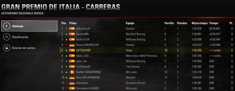 CLASIFICACION 2ª TEMPORADA F1 2017 Carrer23