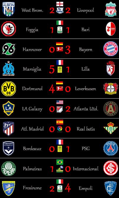 [RISULTATI] 34^ Giornata di Serie A + Semifinali FA Cup   Vincitori! - Pagina 2 0000011