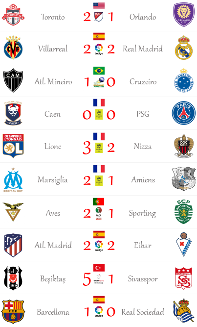 [RISULTATI] 38^ Giornata di Serie A + Finale FA Cup | Vincitori! 00011