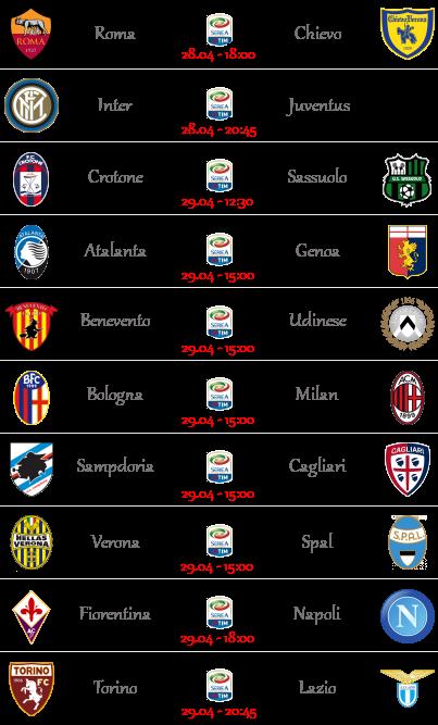 [PRONOSTICI] 35^ Giornata di Serie A + Altre Partite! 0s10