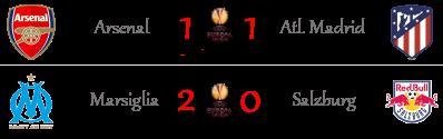 [RISULTATI] Andata Semifinali   Champions & Eu. League   Vincitori! 0uel12