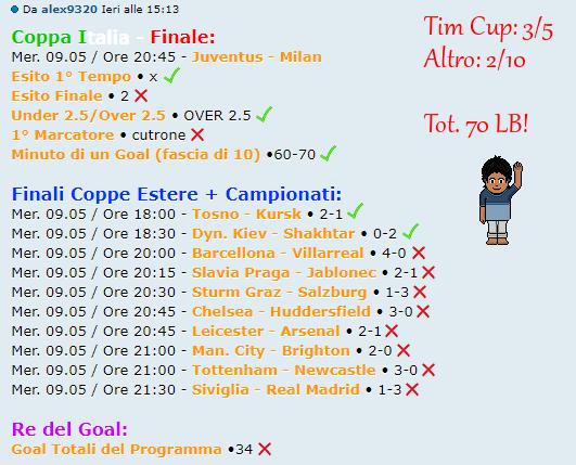 [RISULTATI] Finale Tim Cup   Juventus 4-0 Milan + Altro   Vincitori! - Pagina 2 932010