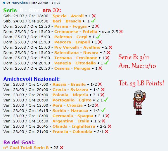 [RISULTATI] 32^ Giornata di Serie B + Am. Nazionali | Vincitori! - Pagina 2 Alien10