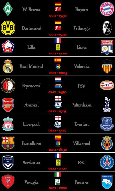 [PRONOSTICI] 14ª Giornata di Serie A + Altre Partite Altro111