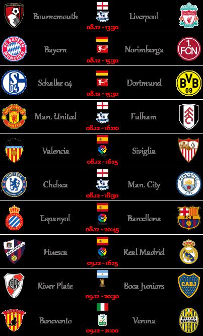 [PRONOSTICI] 15ª Giornata di Serie A + Altre Partite Altro112