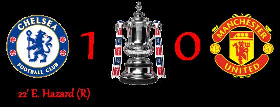 [RISULTATI] 38^ Giornata di Serie A + Finale FA Cup | Vincitori! Cupfa10