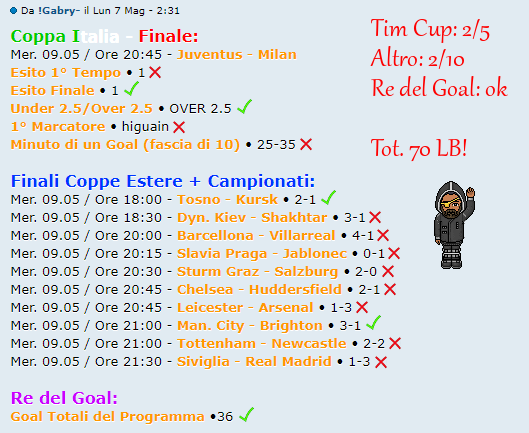 [RISULTATI] Finale Tim Cup   Juventus 4-0 Milan + Altro   Vincitori! - Pagina 2 Gab10