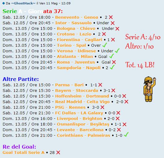 [RISULTATI] 37^ Giornata di Serie A + Altre Partite | Vincitori! Ghost10