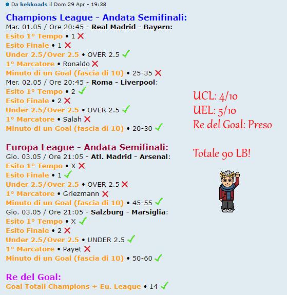 [RISULTATI] Ritorno Semifinali | Champions & Eu. League | Vincitori! Leader10