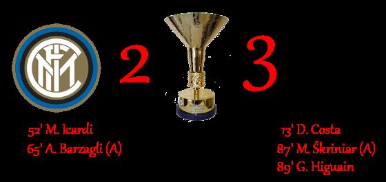 [RISULTATI] Lotteria   Derby d'Italia   Inter 2-3 Juventus Lotter14