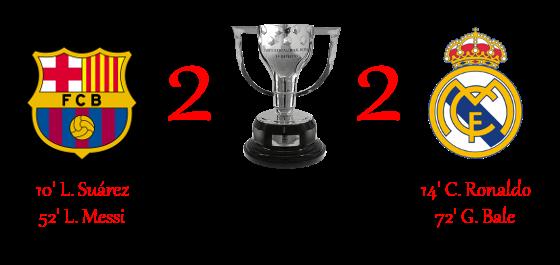 [RISULTATI] Lotteria | El Clásico | Barcellona 2-2 Real Madrid Lotter17