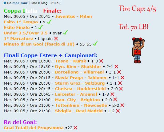 [RISULTATI] Finale Tim Cup   Juventus 4-0 Milan + Altro   Vincitori! - Pagina 2 Mar12