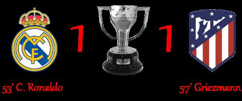 [RISULTATI] Lotteria | Derby Real Madrid 1-1 Atl. Madrid Mmilan12