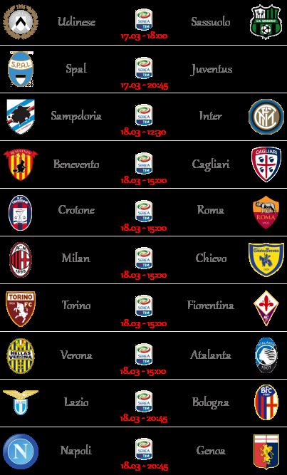 [PRONOSTICI] 29^ Giornata di Serie A + Quarti FA Cup! - Pagina 2 Sa10