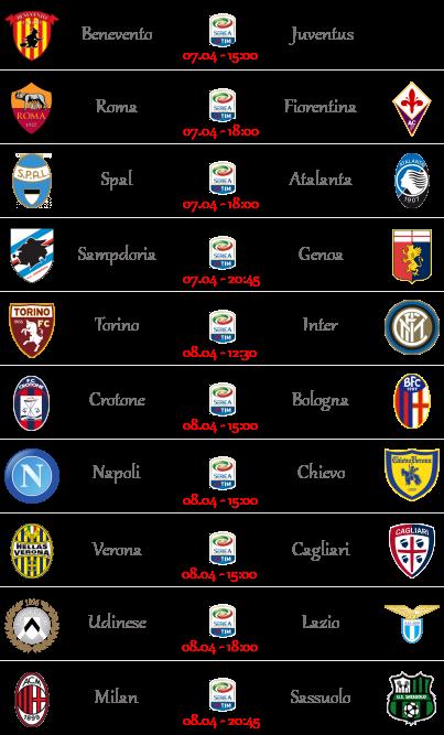 [PRONOSTICI] 31^ Giornata di Serie A + Altre Partite! - Pagina 5 Sa110