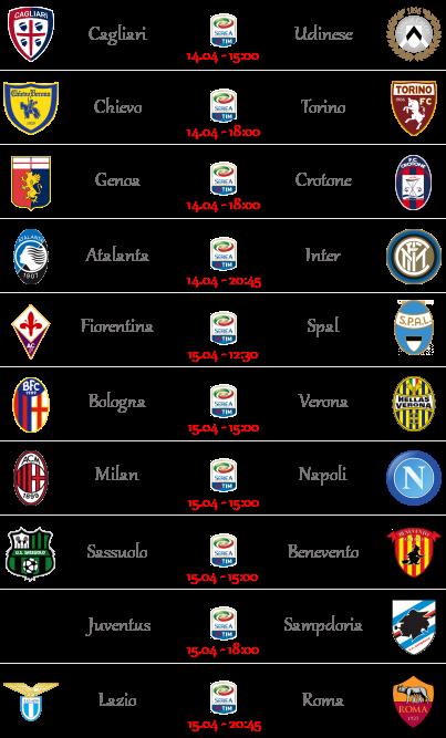 [PRONOSTICI] 32^ Giornata di Serie A + Altre Partite! - Pagina 2 Sa3210