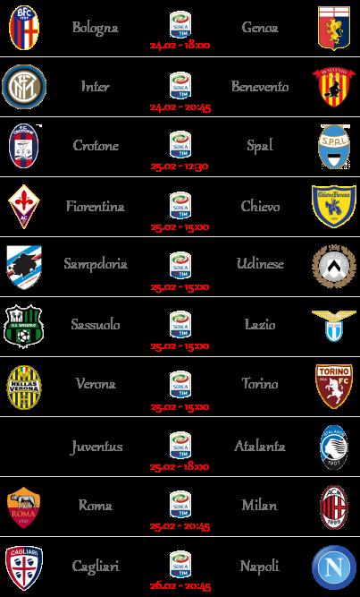 [PRONOSTICI] 26^ Giornata di Serie A + Altre Partite! - Pagina 6 Seriea17