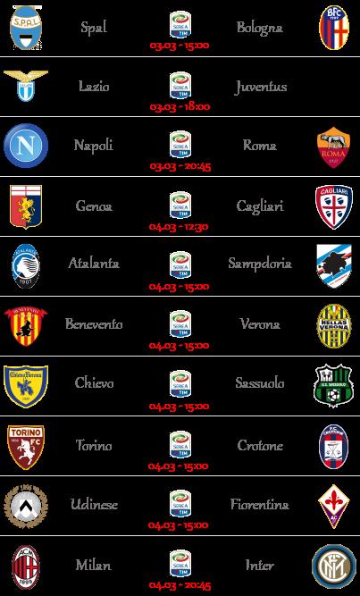 [PRONOSTICI] 27^ Giornata di Serie A + Altre Partite! - Pagina 2 Seriea20