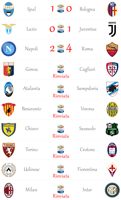 [RISULTATI] 27^ Giornata di Serie A + Altre Partite   Vincitori! Seriea21