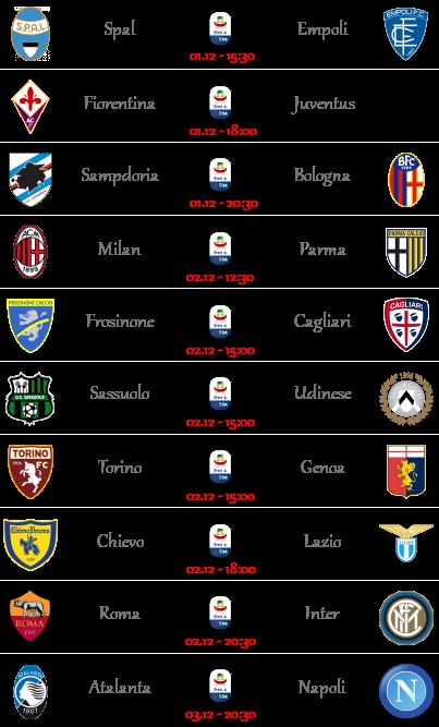 [PRONOSTICI] 14ª Giornata di Serie A + Altre Partite Seriea27