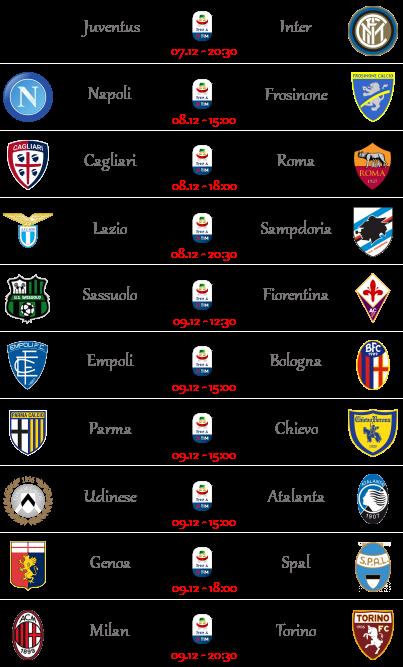 [PRONOSTICI] 15ª Giornata di Serie A + Altre Partite Seriea29