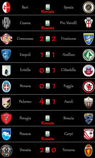 [RISULTATI] Tim Cup - Ritorno Semifinali + Serie B   Vincitori! Serieb15