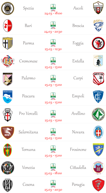 [PRONOSTICI] 32^ Giornata di Serie B + Am. Nazionali! - Pagina 3 Serieb18