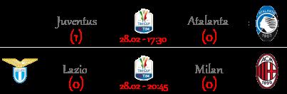 [PRONOSTICI] Tim Cup - Ritorno Semifinali + Serie B! - Pagina 2 Timcup11