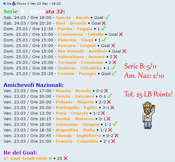 [RISULTATI] 32^ Giornata di Serie B + Am. Nazionali | Vincitori! - Pagina 2 Ztiv10