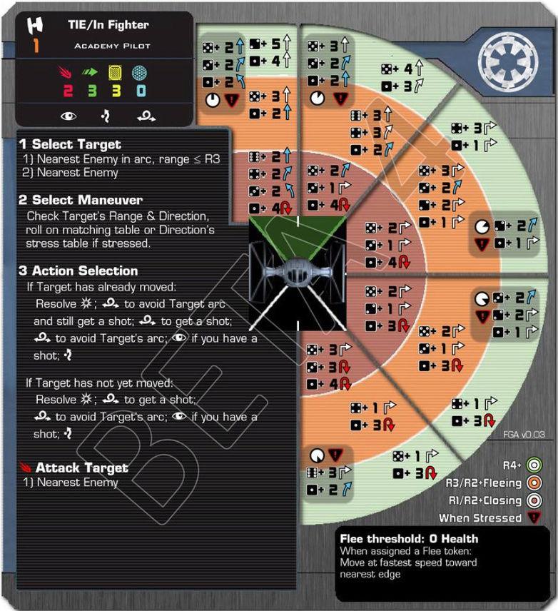Helden des Aturi Clusters - wie kann es weitergehen? - Seite 2 Ai-tie10