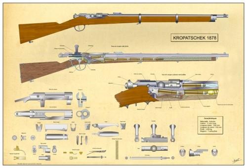 aide pour identification marquage chassepot modifié chasse Kropat10