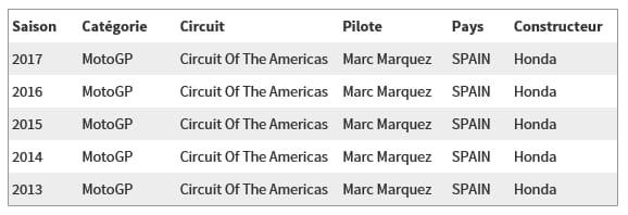 Grand Prix des Amériques - 22 Avril 2018. 30710410