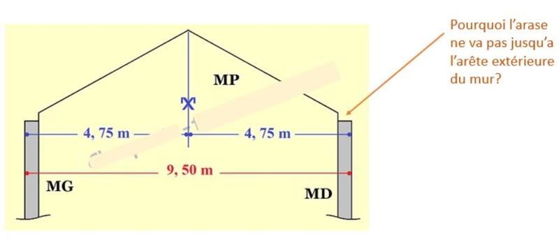 Question forme arase Captur10