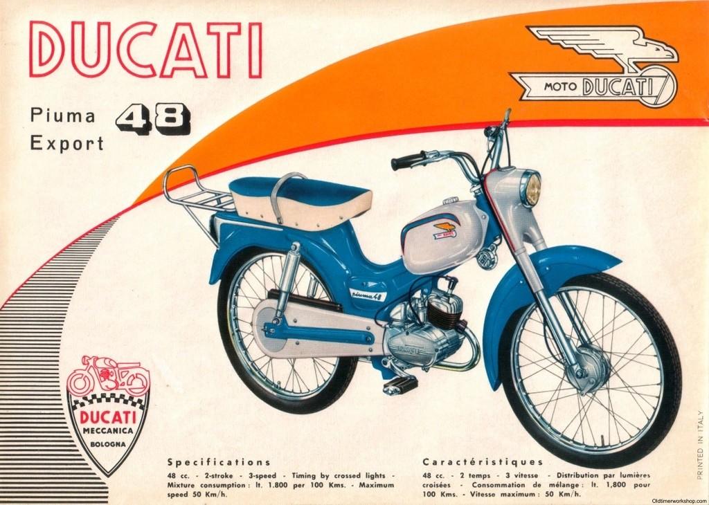 Ducati Piuma Ducati10
