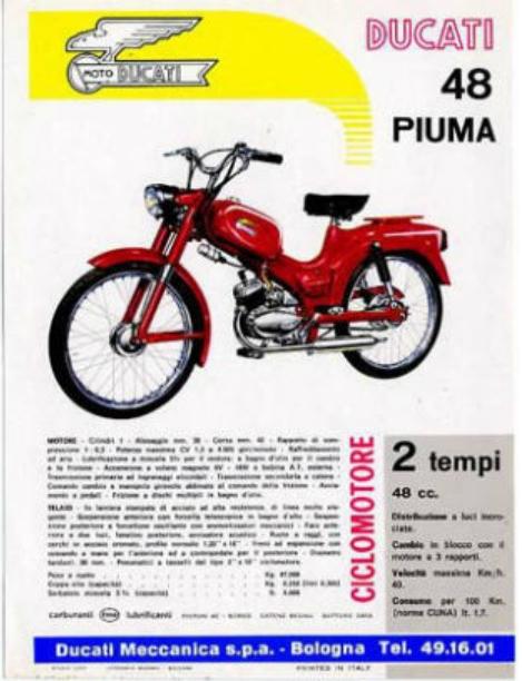 Ducati Piuma Ducati11