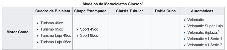 GIMSON Gimson27