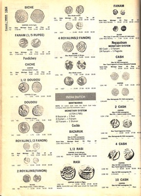 Identification Monnaie Ancienne Pond10