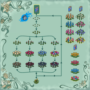 [ALL] Traguardo Habbo Piantagioni di Fiori (Flower Patch grown) - Pagina 3 Easter42