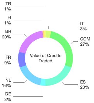 Statistiche Habbo (Habbo Stats) Scher662