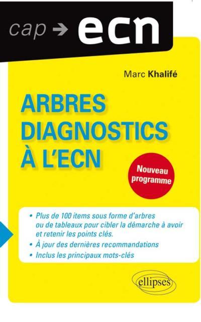 Arbres diagnostics à l'ECN Arbres10