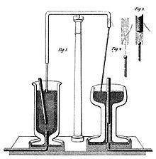 Electroforum 220px-10
