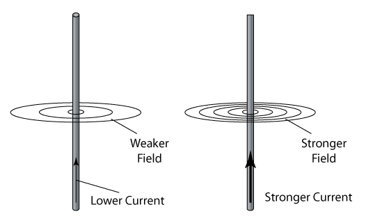 Electroforum Straig10