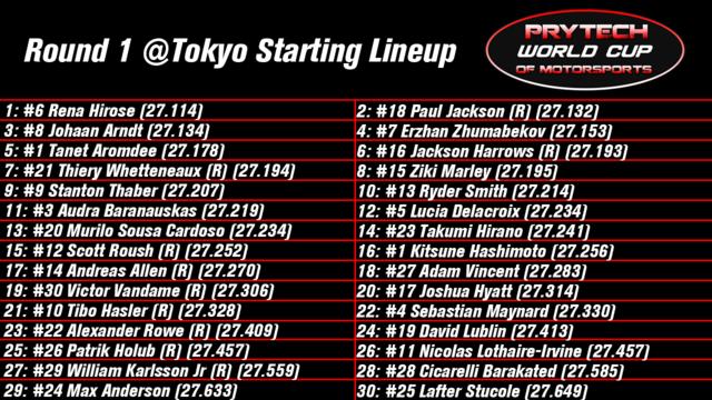 Season 2, Round 1: The Tokyo 400k Sponsored by SONY R1_tok10