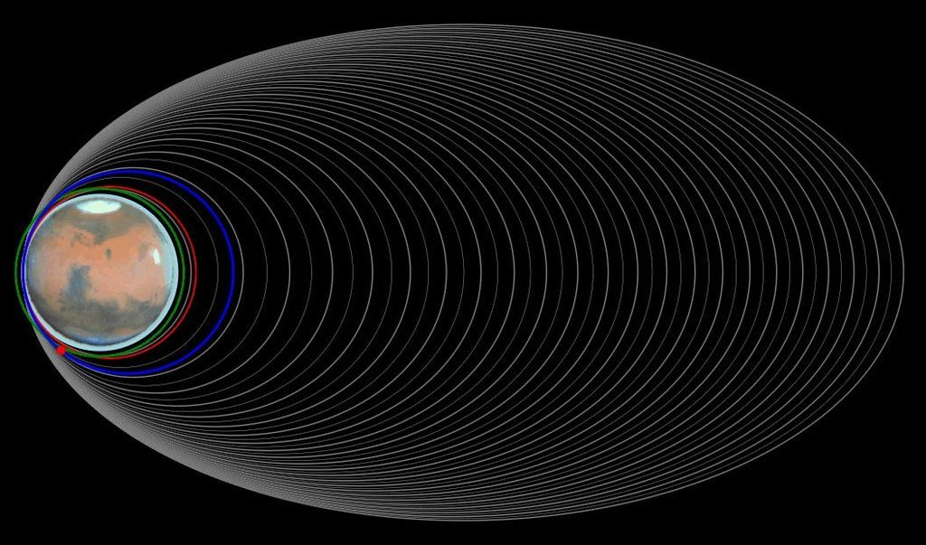 [ExoMars 2016] Mission de la sonde TGO - Schiaparelli - Page 5 1105
