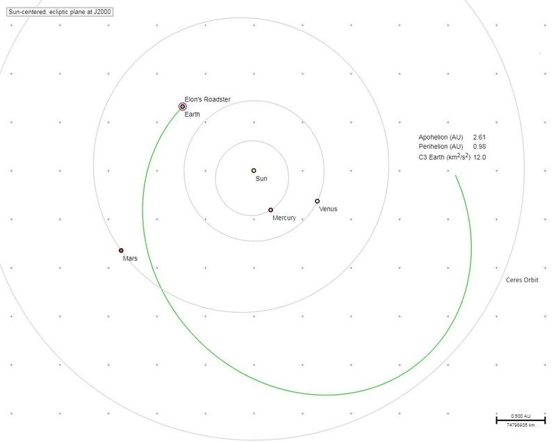 Falcon Heavy (Tesla roadster) - Tir de démonstration - 6.2.2018 - Page 5 1111