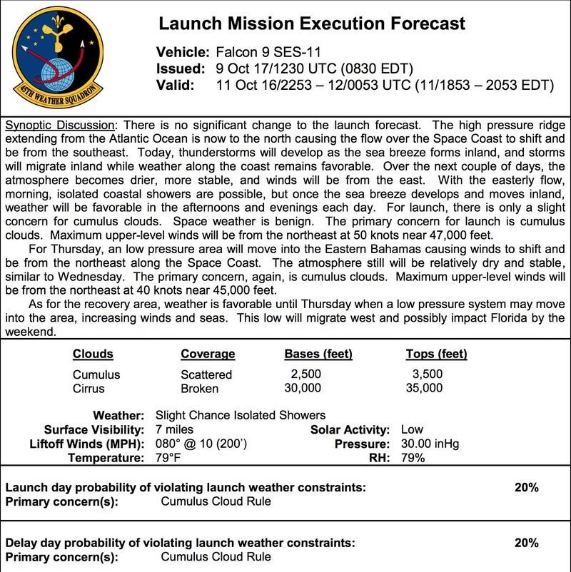 Falcon-9 (SES-11/Echostar-105) - 11.10.2017 [Succès] - Page 2 112
