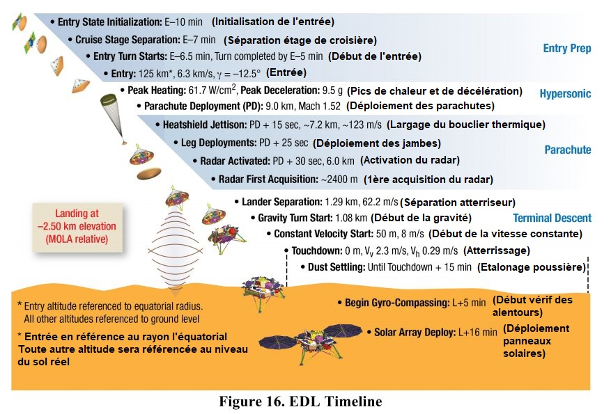 Préparation de la mission martienne InSight - Page 7 1168