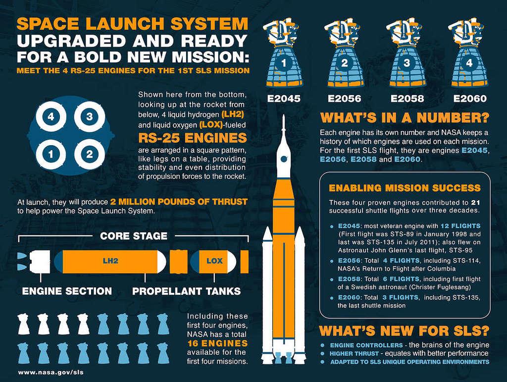 Développement du Space Launch System (2/2) - Page 11 118