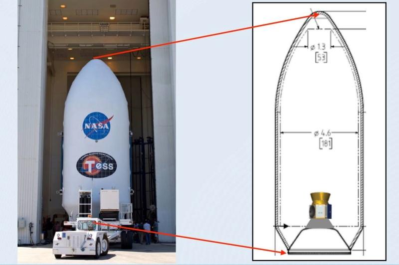 Falcon-9 (TESS) - 18.4.2018 - Page 2 1191