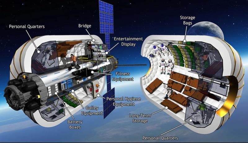 ULA et Bigelow annoncent un partenariat pour lancer un BA330 d'ici 2020 121